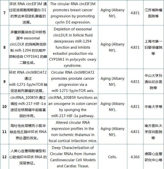 九個傳感器2A95D-2956711